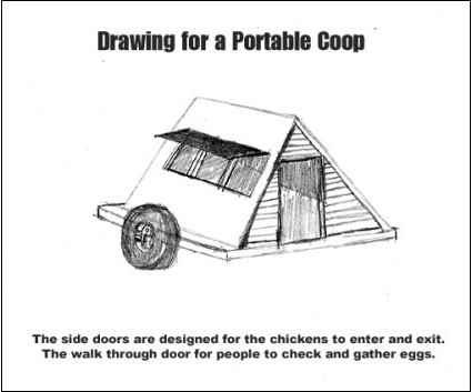 portable chicken coop tractor